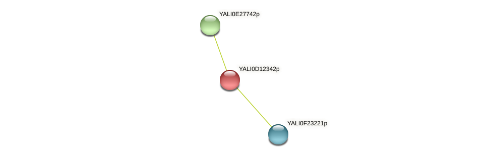 XP_502739.1 protein (Yarrowia lipolytica) - STRING interaction network
