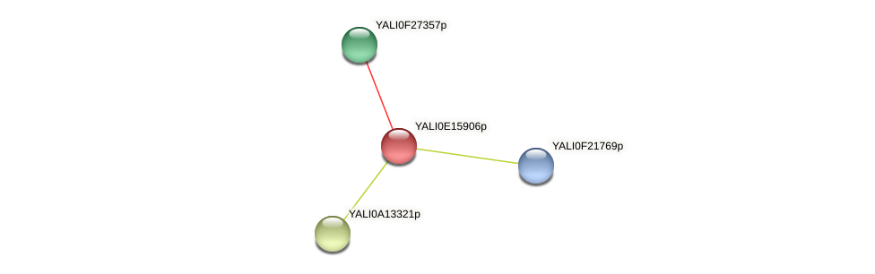 XP_504001.1 protein (Yarrowia lipolytica) - STRING interaction network
