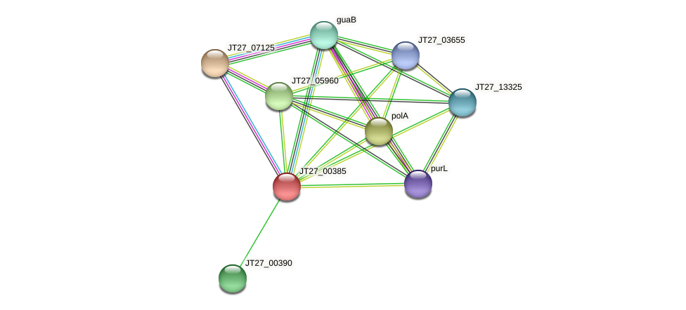 JT27_00385 protein (Alcaligenes faecalis) - STRING interaction network