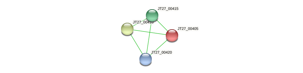 JT27_00405 protein (Alcaligenes faecalis) - STRING interaction network