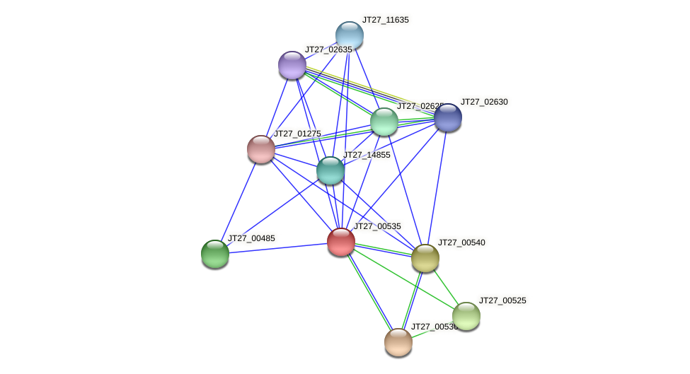 JT27_00535 protein (Alcaligenes faecalis) - STRING interaction network