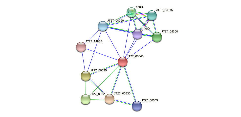 JT27_00540 protein (Alcaligenes faecalis) - STRING interaction network