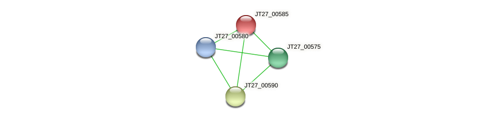 JT27_00585 protein (Alcaligenes faecalis) - STRING interaction network