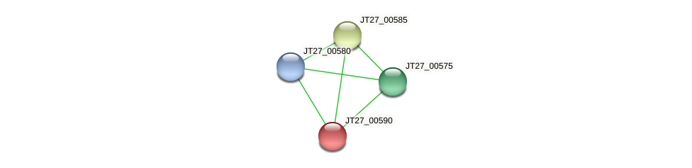 JT27_00590 protein (Alcaligenes faecalis) - STRING interaction network