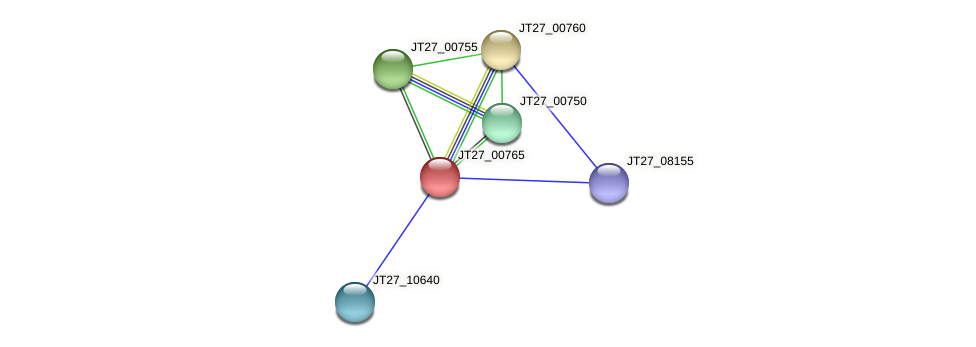 JT27_00765 protein (Alcaligenes faecalis) - STRING interaction network