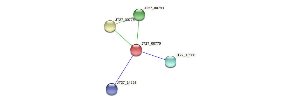JT27_00770 protein (Alcaligenes faecalis) - STRING interaction network