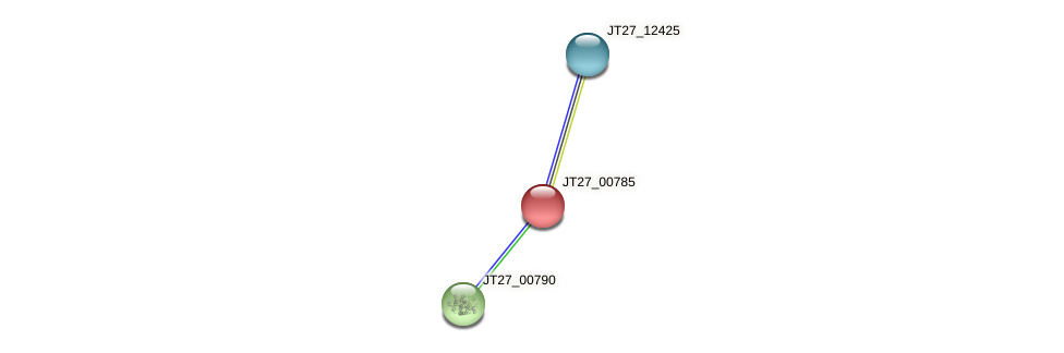 JT27_00785 protein (Alcaligenes faecalis) - STRING interaction network