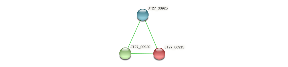 JT27_00915 protein (Alcaligenes faecalis) - STRING interaction network
