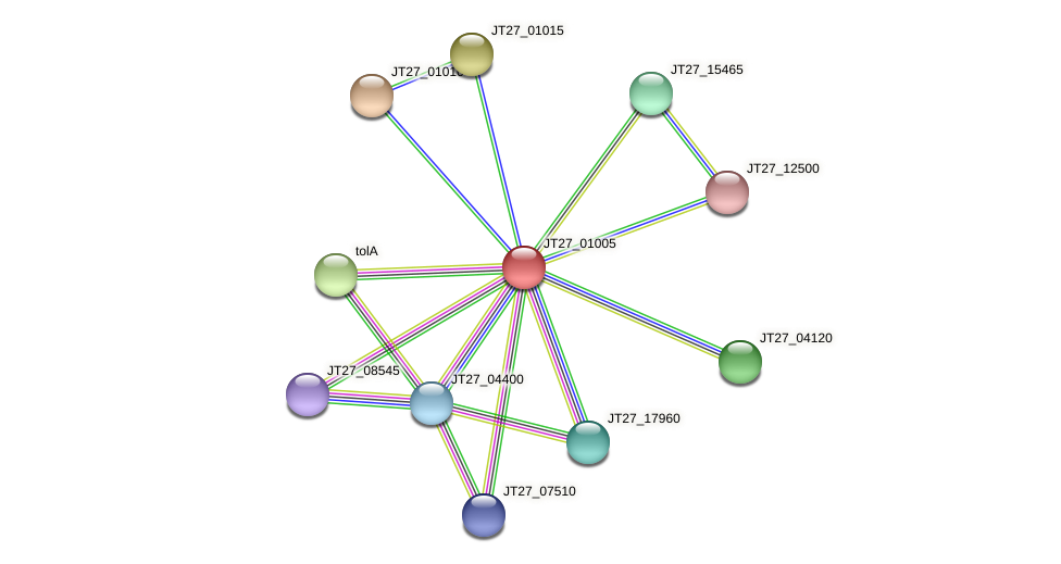 JT27_01005 protein (Alcaligenes faecalis) - STRING interaction network