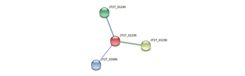 JT27_01235 protein (Alcaligenes faecalis) - STRING interaction network