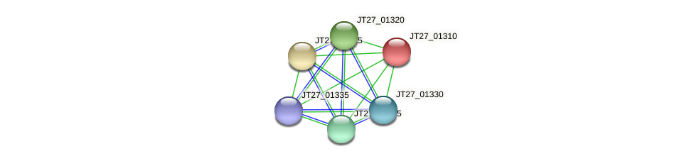 JT27_01310 protein (Alcaligenes faecalis) - STRING interaction network