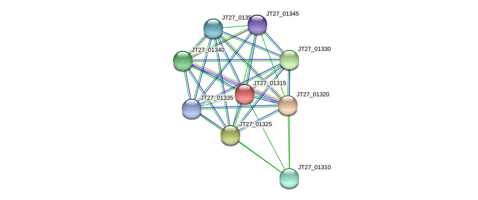 JT27_01315 protein (Alcaligenes faecalis) - STRING interaction network