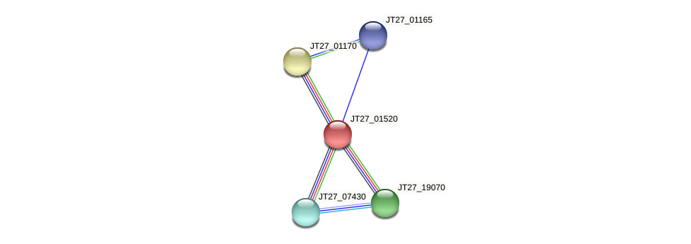 JT27_01520 protein (Alcaligenes faecalis) - STRING interaction network