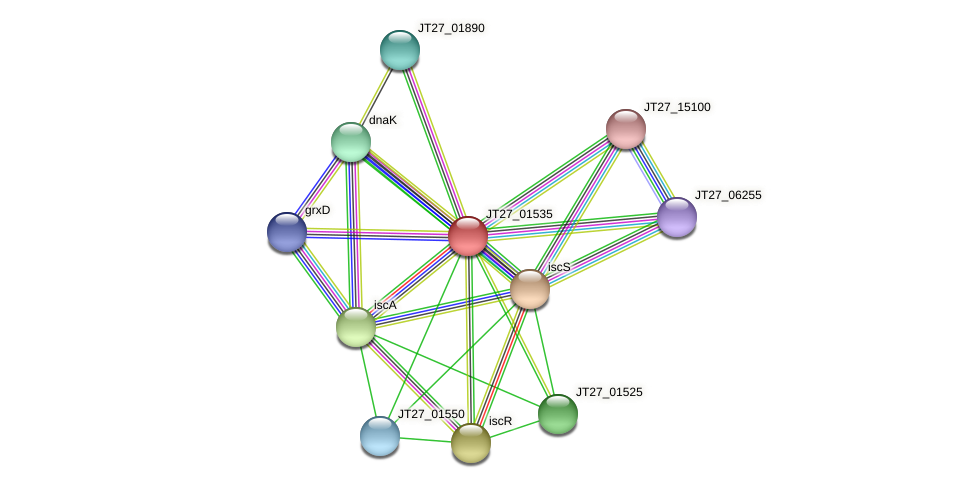 JT27_01535 protein (Alcaligenes faecalis) - STRING interaction network
