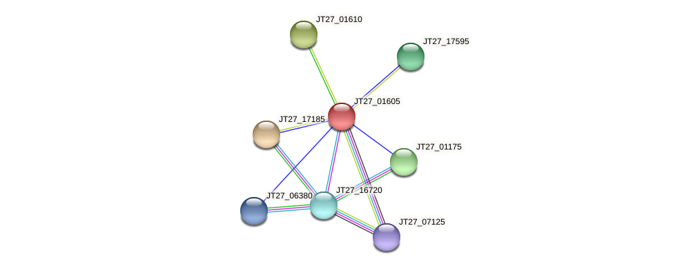 JT27_01605 protein (Alcaligenes faecalis) - STRING interaction network