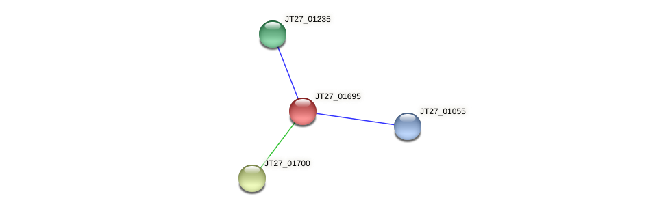 JT27_01695 protein (Alcaligenes faecalis) - STRING interaction network
