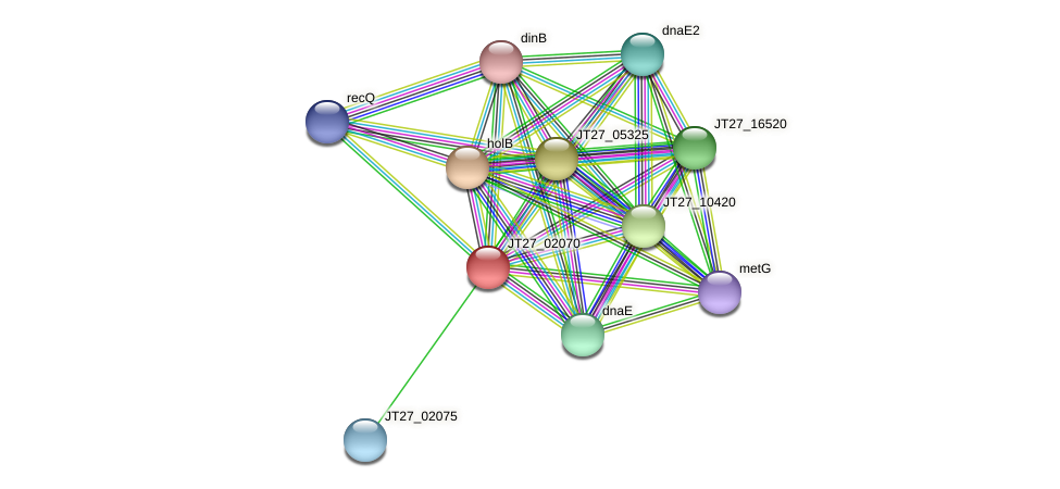 JT27_02070 protein (Alcaligenes faecalis) - STRING interaction network