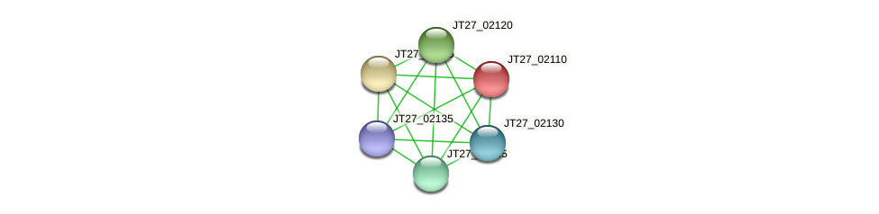 JT27_02110 protein (Alcaligenes faecalis) - STRING interaction network