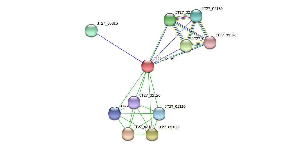JT27_02135 protein (Alcaligenes faecalis) - STRING interaction network