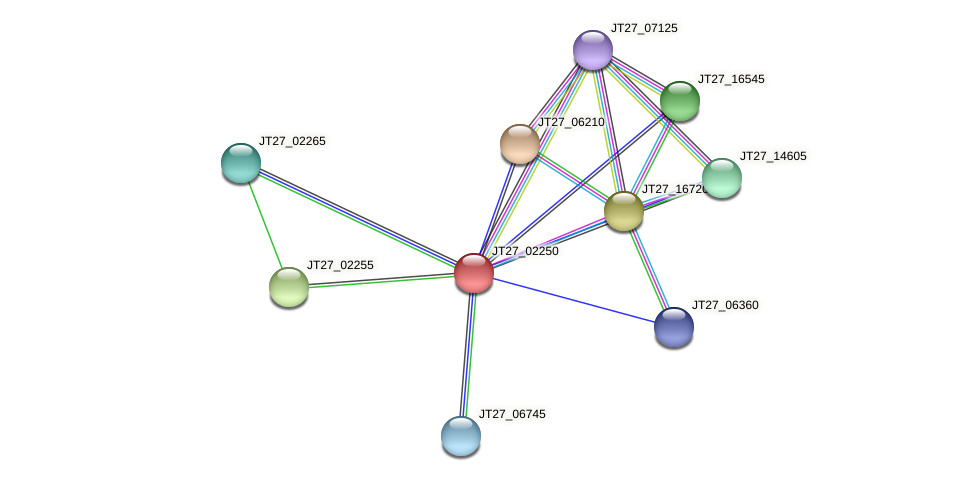 JT27_02250 protein (Alcaligenes faecalis) - STRING interaction network