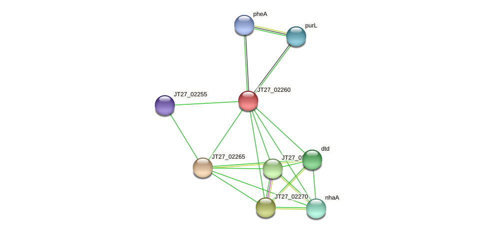 JT27_02260 protein (Alcaligenes faecalis) - STRING interaction network
