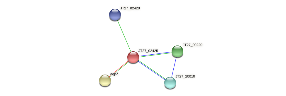 JT27_02425 protein (Alcaligenes faecalis) - STRING interaction network