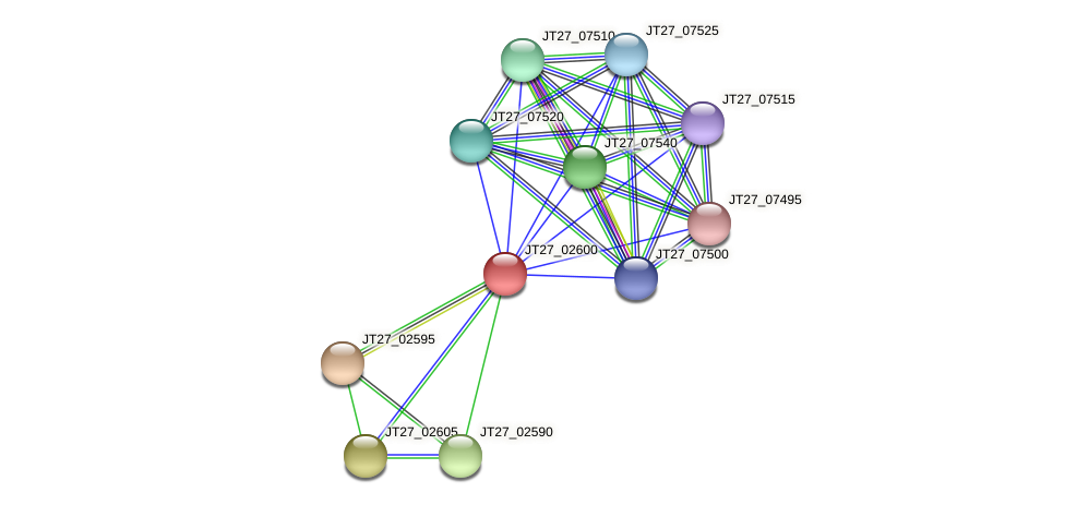 JT27_02600 protein (Alcaligenes faecalis) - STRING interaction network