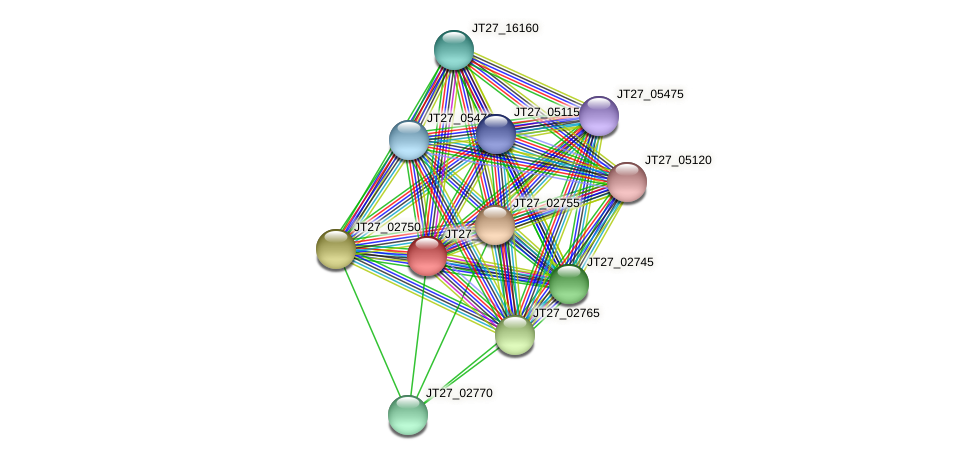 JT27_02760 protein (Alcaligenes faecalis) - STRING interaction network
