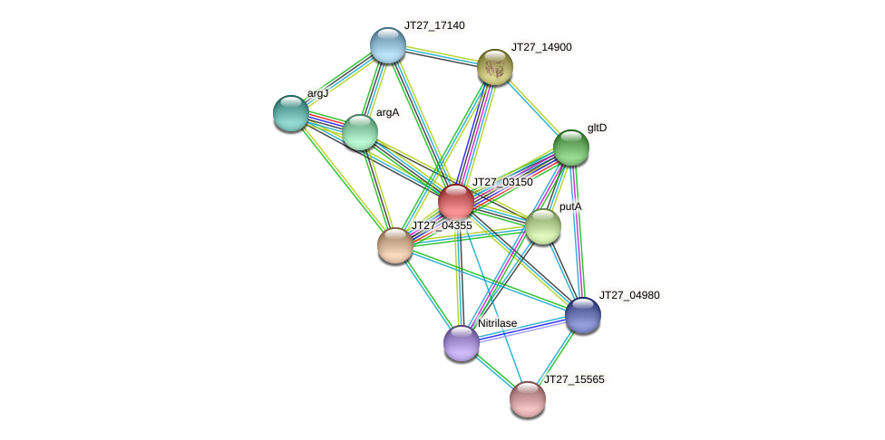 JT27_03150 protein (Alcaligenes faecalis) - STRING interaction network