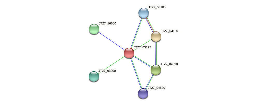 JT27_03195 protein (Alcaligenes faecalis) - STRING interaction network