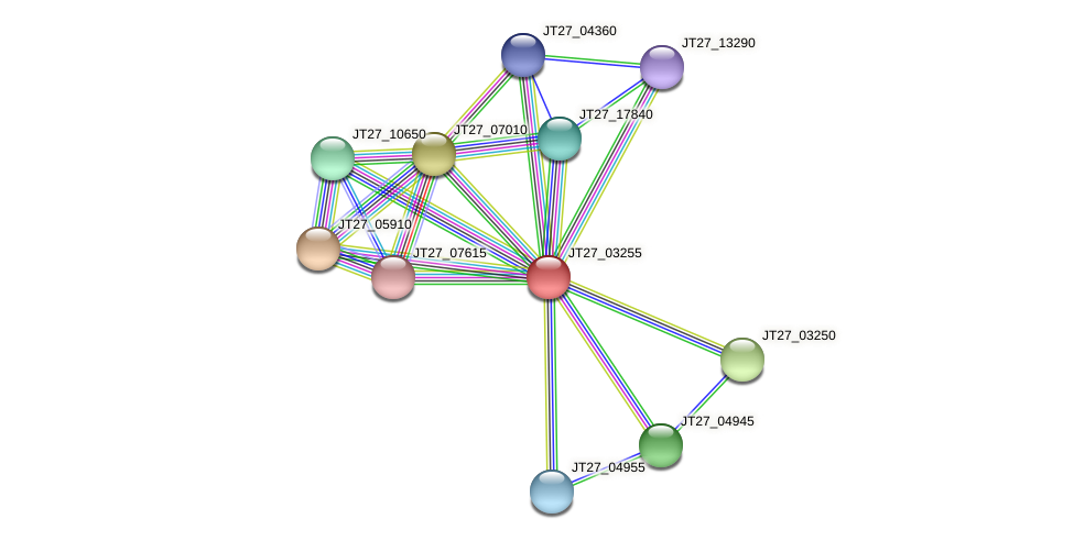 JT27_03255 protein (Alcaligenes faecalis) - STRING interaction network