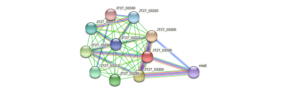 JT27_03295 protein (Alcaligenes faecalis) - STRING interaction network