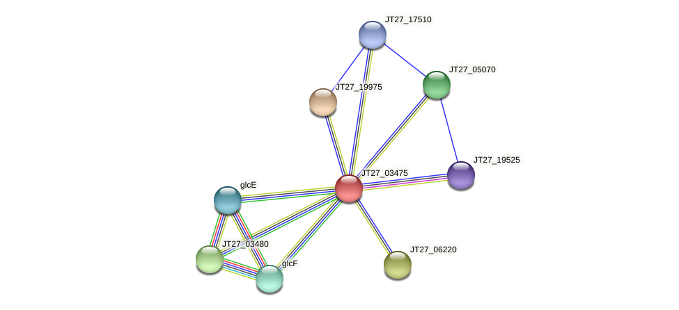 JT27_03475 protein (Alcaligenes faecalis) - STRING interaction network
