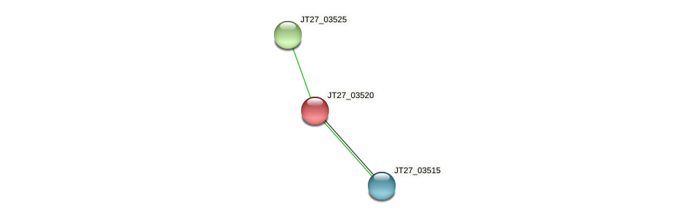 JT27_03520 protein (Alcaligenes faecalis) - STRING interaction network