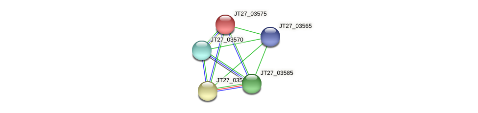 JT27_03575 protein (Alcaligenes faecalis) - STRING interaction network