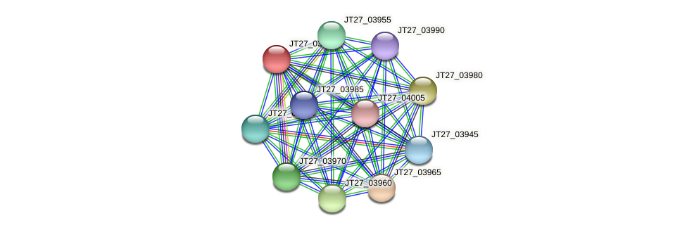 JT27_03975 protein (Alcaligenes faecalis) - STRING interaction network