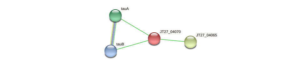 JT27_04070 protein (Alcaligenes faecalis) - STRING interaction network