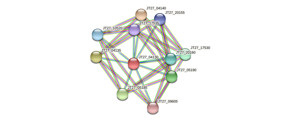 JT27_04130 protein (Alcaligenes faecalis) - STRING interaction network