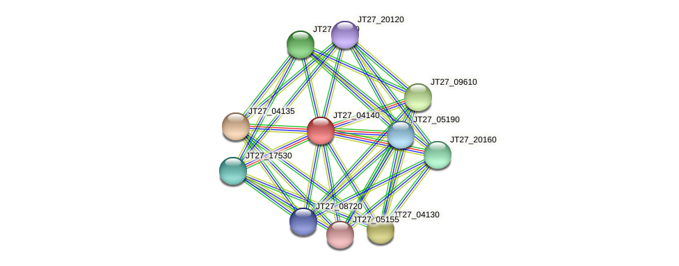 JT27_04140 protein (Alcaligenes faecalis) - STRING interaction network