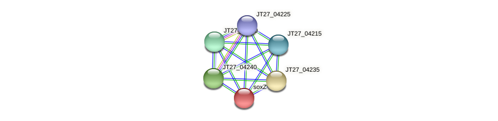 JT27_04230 protein (Alcaligenes faecalis) - STRING interaction network