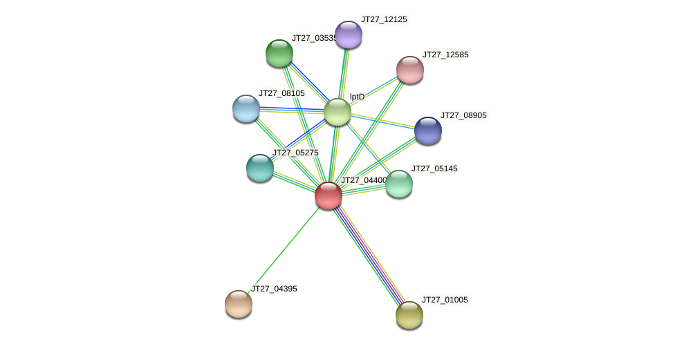 JT27_04400 protein (Alcaligenes faecalis) - STRING interaction network
