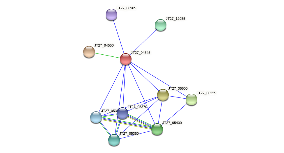 JT27_04545 protein (Alcaligenes faecalis) - STRING interaction network