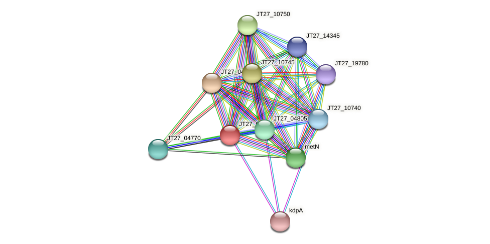 JT27_04775 protein (Alcaligenes faecalis) - STRING interaction network