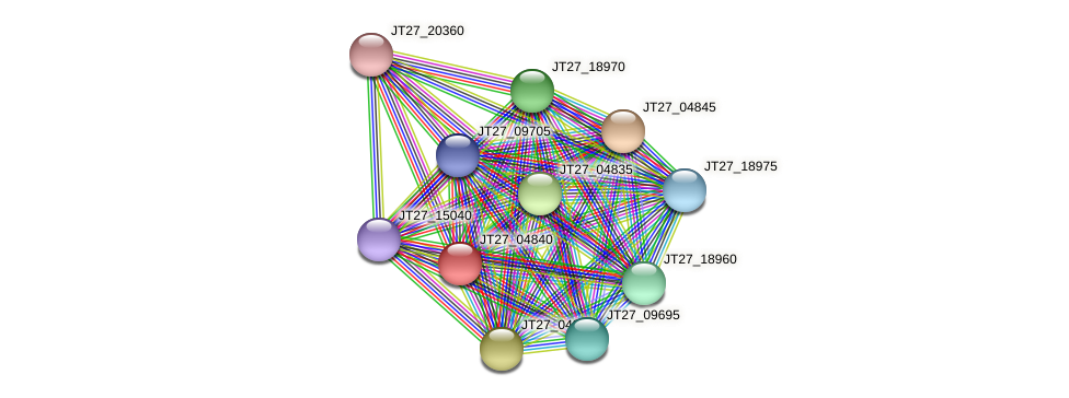 JT27_04840 protein (Alcaligenes faecalis) - STRING interaction network