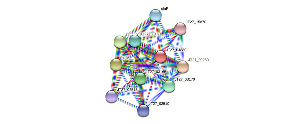 JT27_04880 protein (Alcaligenes faecalis) - STRING interaction network