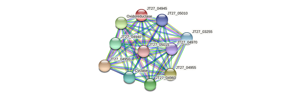 JT27_04945 protein (Alcaligenes faecalis) - STRING interaction network