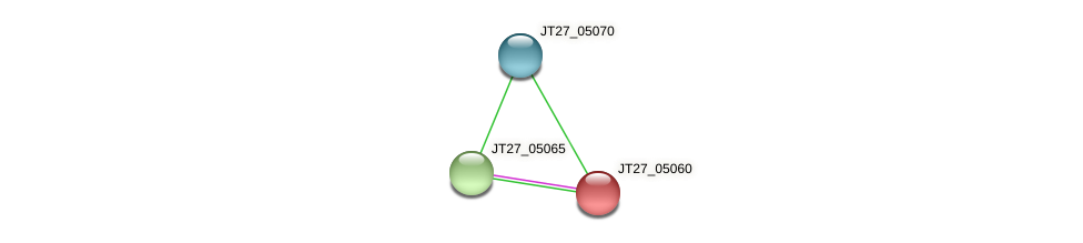 JT27_05060 protein (Alcaligenes faecalis) - STRING interaction network