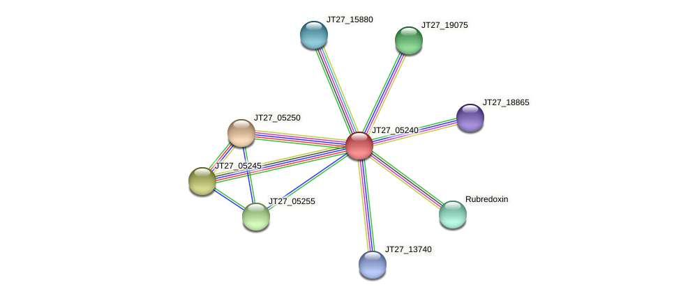 JT27_05240 protein (Alcaligenes faecalis) - STRING interaction network