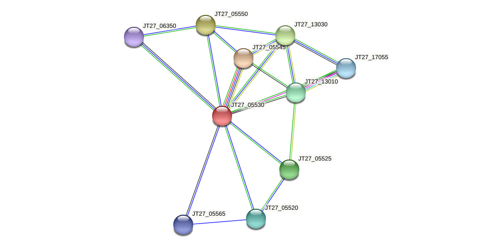 JT27_05530 protein (Alcaligenes faecalis) - STRING interaction network