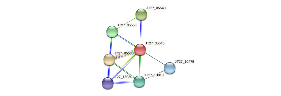 JT27_05545 protein (Alcaligenes faecalis) - STRING interaction network